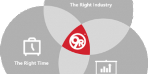 9Round is All Right: RIGHT Business Model, RIGHT Industry, RIGHT Concept, RIGHT Time