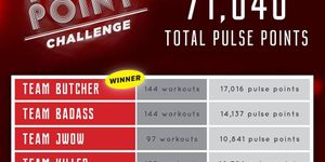 April Trainer-Led Pulse Challenge - Results!